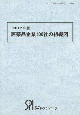 L106635