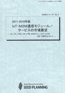 R05045015